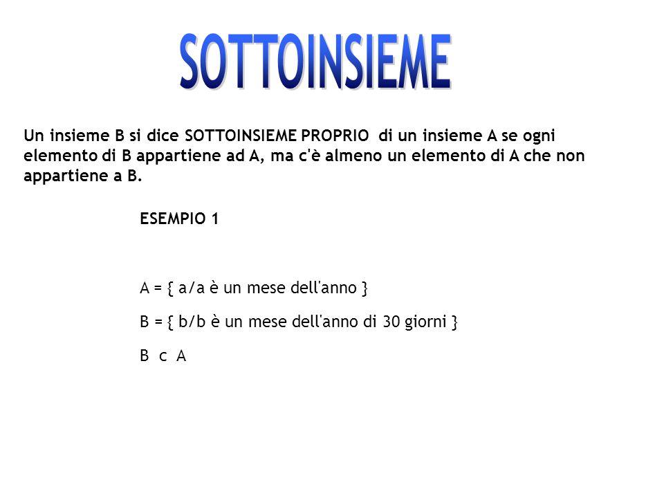 Un insieme B si dice SOTTOINSIEME PROPRIO di un insieme A se ogni elemento di B appartiene ad A, ma c'è almeno un elemento di A che non appartiene a B