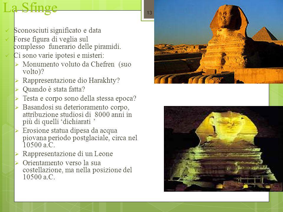 La Sfinge Sconosciuti significato e data Forse figura di veglia sul complesso funerario delle piramidi. Ci sono varie ipotesi e misteri:  Monumento v