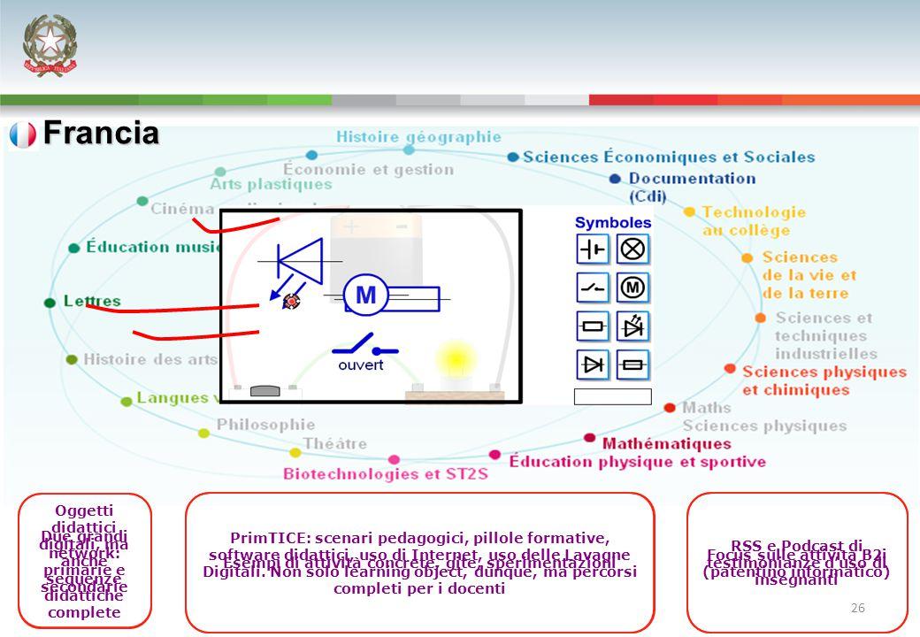 26 Due grandi network: primarie e secondarie PrimTICE: scenari pedagogici, pillole formative, software didattici, uso di Internet, uso delle Lavagne D