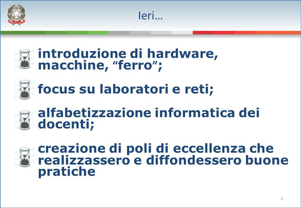 "5 Ieri… introduzione di hardware, macchine, "" ferro "" ; focus su laboratori e reti; alfabetizzazione informatica dei docenti; creazione di poli di ecc"