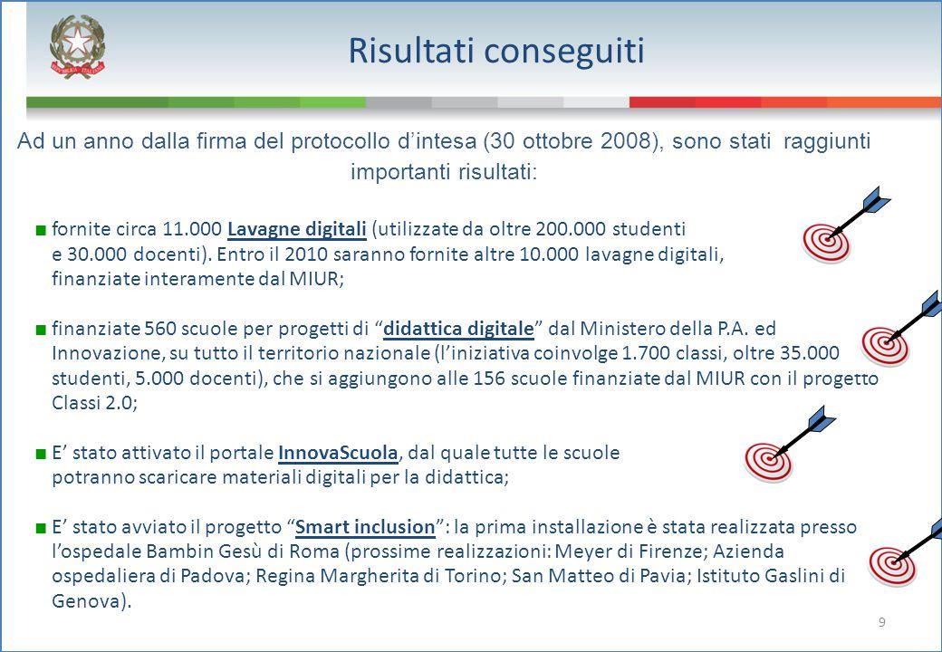 9 Ad un anno dalla firma del protocollo d'intesa (30 ottobre 2008), sono stati raggiunti importanti risultati: ■ fornite circa 11.000 Lavagne digitali (utilizzate da oltre 200.000 studenti e 30.000 docenti).