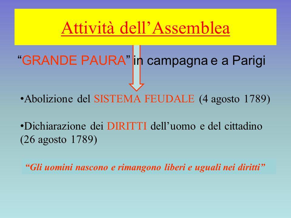 """Attività dell'Assemblea """"GRANDE PAURA"""" in campagna e a Parigi Abolizione del SISTEMA FEUDALE (4 agosto 1789) Dichiarazione dei DIRITTI dell'uomo e del"""