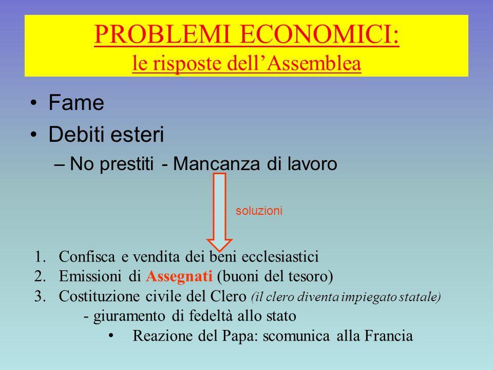 PROBLEMI ECONOMICI: le risposte dell'Assemblea Fame Debiti esteri –No prestiti - Mancanza di lavoro 1.Confisca e vendita dei beni ecclesiastici 2.Emis