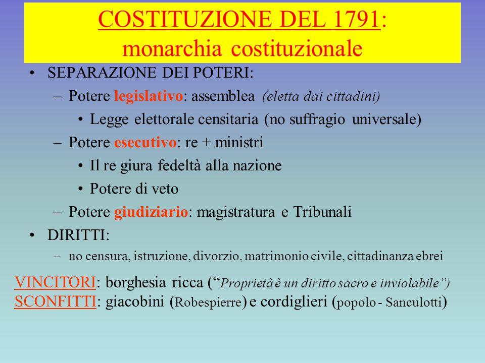 COSTITUZIONE DEL 1791: monarchia costituzionale SEPARAZIONE DEI POTERI: –Potere legislativo: assemblea (eletta dai cittadini) Legge elettorale censita