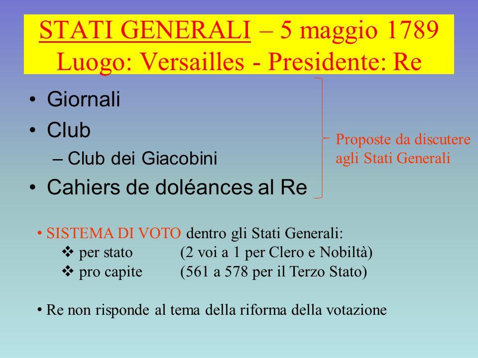 STATI GENERALI – 5 maggio 1789 Luogo: Versailles - Presidente: Re Giornali Club –Club dei Giacobini Cahiers de doléances al Re SISTEMA DI VOTO dentro