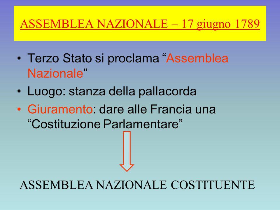 """ASSEMBLEA NAZIONALE – 17 giugno 1789 Terzo Stato si proclama """"Assemblea Nazionale"""" Luogo: stanza della pallacorda Giuramento: dare alle Francia una """"C"""