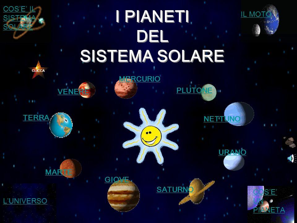 Terra Ed ecco il nostro pianeta TERRA terzo nel sistema solare Osservata dallo spazio ha l'aspetto di una sfera dal colore azzurro (dato dagli oceani) inframmezzato da macchie di colore rossastro (le terre emerse), vi si sovrappongono vortici bianchi dovuti alle nubi.