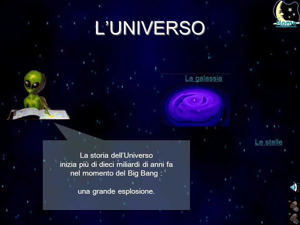 La storia dell'Universo inizia più di dieci miliardi di anni fa nel momento del Big Bang : una grande esplosione.
