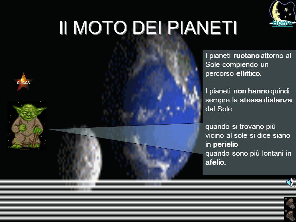 Il MOTO DEI PIANETI I pianeti ruotano attorno al Sole compiendo un percorso ellittico.