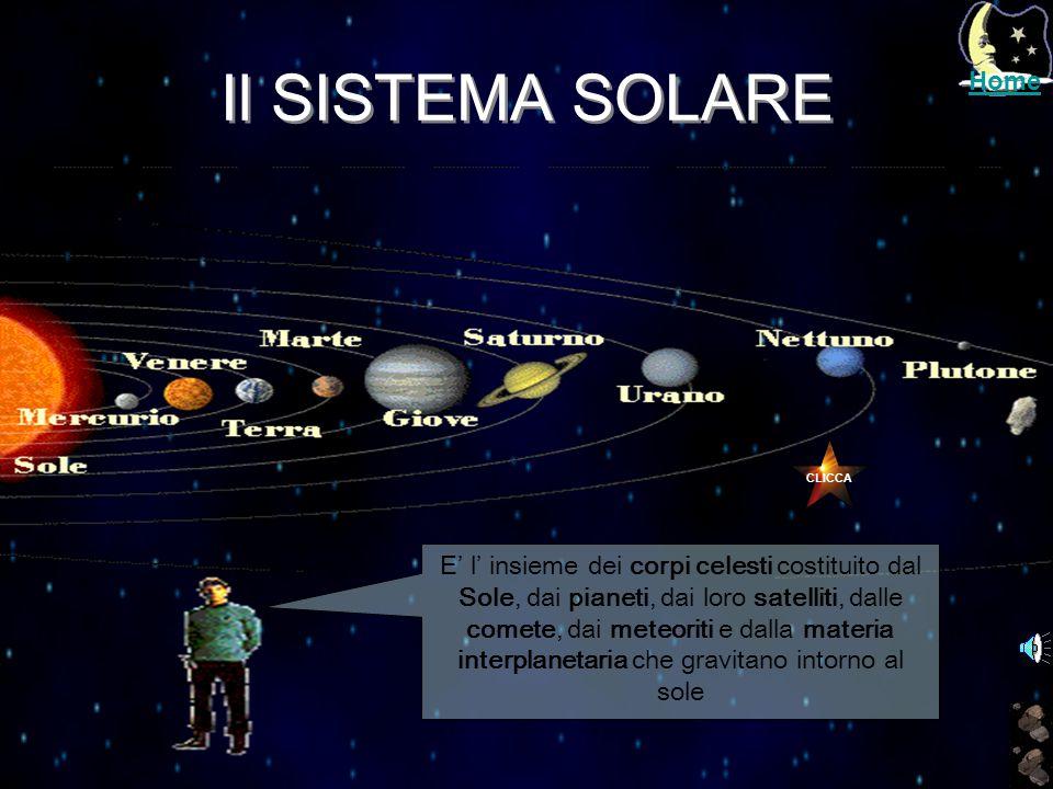 Il SISTEMA SOLARE Home E' l' insieme dei corpi celesti costituito dal Sole, dai pianeti, dai loro satelliti, dalle comete, dai meteoriti e dalla materia interplanetaria che gravitano intorno al sole CLICCA