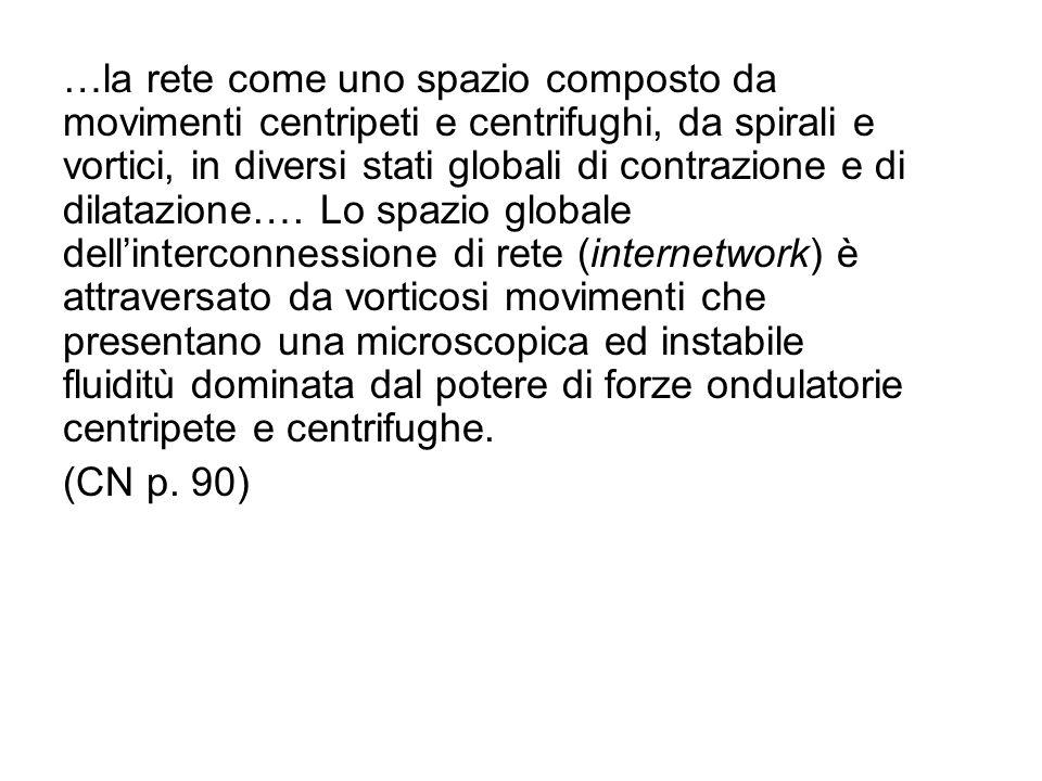 …la rete come uno spazio composto da movimenti centripeti e centrifughi, da spirali e vortici, in diversi stati globali di contrazione e di dilatazione….