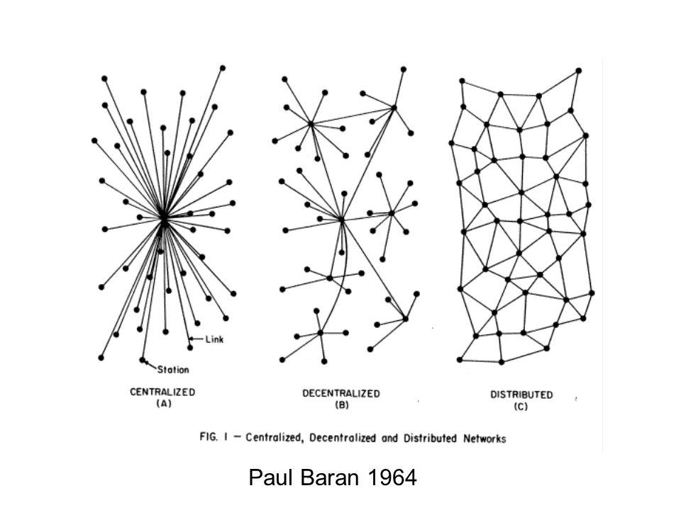 Paul Baran 1964