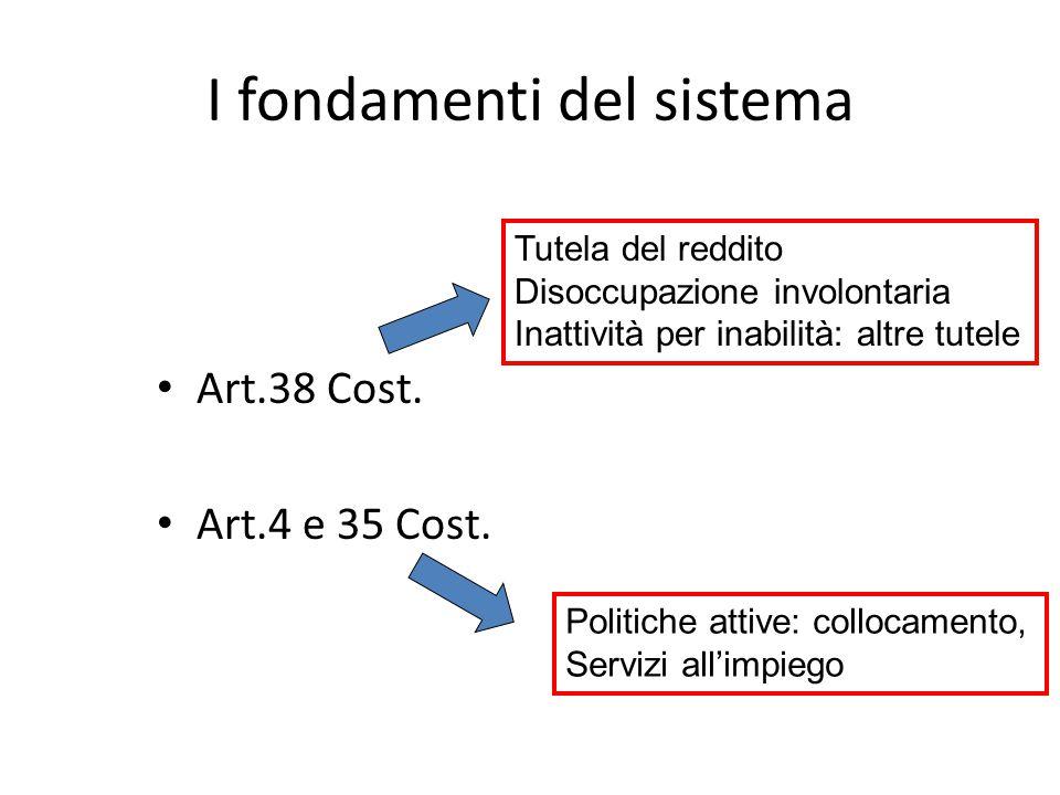 I fondamenti del sistema Art.38 Cost. Art.4 e 35 Cost. Tutela del reddito Disoccupazione involontaria Inattività per inabilità: altre tutele Politiche