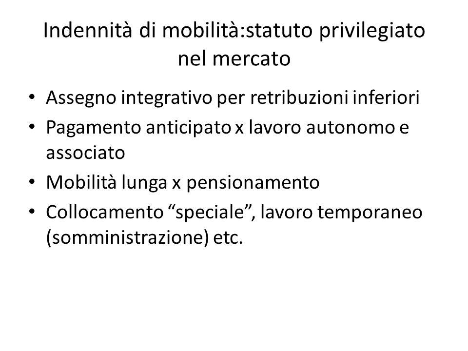 Indennità di mobilità:statuto privilegiato nel mercato Assegno integrativo per retribuzioni inferiori Pagamento anticipato x lavoro autonomo e associa