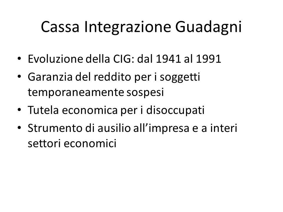 Cassa Integrazione Guadagni Evoluzione della CIG: dal 1941 al 1991 Garanzia del reddito per i soggetti temporaneamente sospesi Tutela economica per i