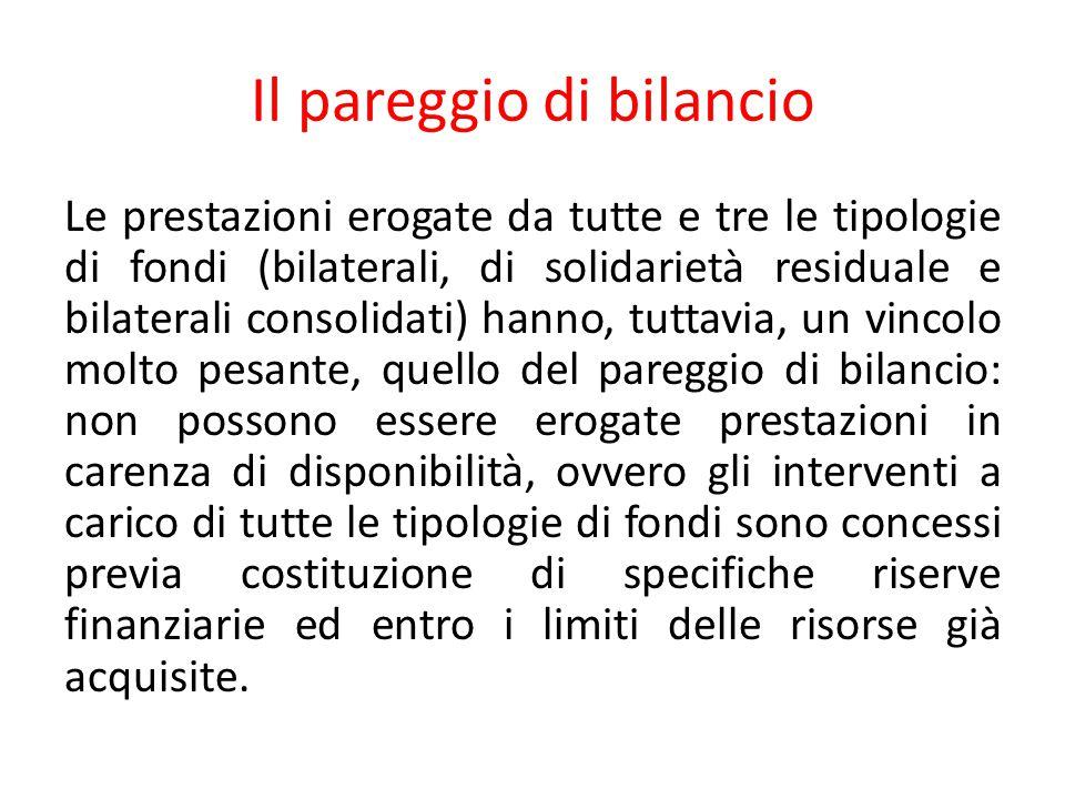 Il pareggio di bilancio Le prestazioni erogate da tutte e tre le tipologie di fondi (bilaterali, di solidarietà residuale e bilaterali consolidati) ha