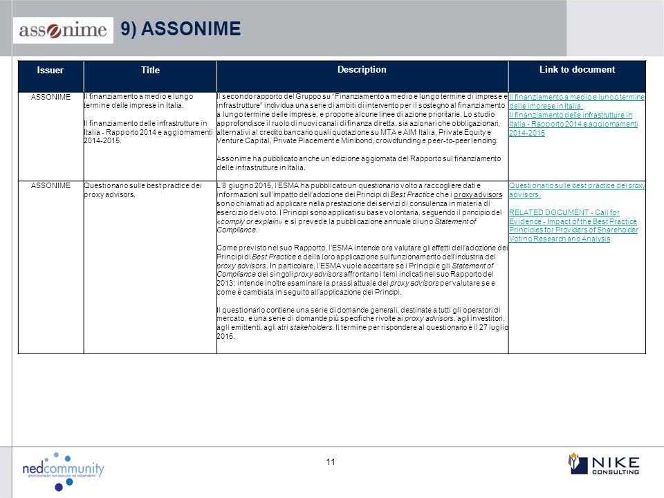 11 9) ASSONIME IssuerTitleDescriptionLink to document ASSONIME Il finanziamento a medio e lungo termine delle imprese in Italia. Il finanziamento dell