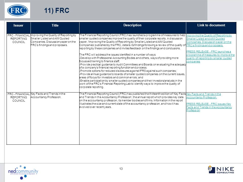 13 IssuerTitleDescriptionLink to document FRC - FINANCIAL REPORTING COUNCIL Improving the Quality of Reporting by Smaller Listed and AIM Quoted Companies.
