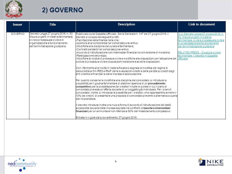 4 IssuerTitleDescriptionLink to document GOVERNO Decreto-Legge 27 giugno 2015, n. 83. Misure urgenti in materia fallimentare, civile e processuale civ