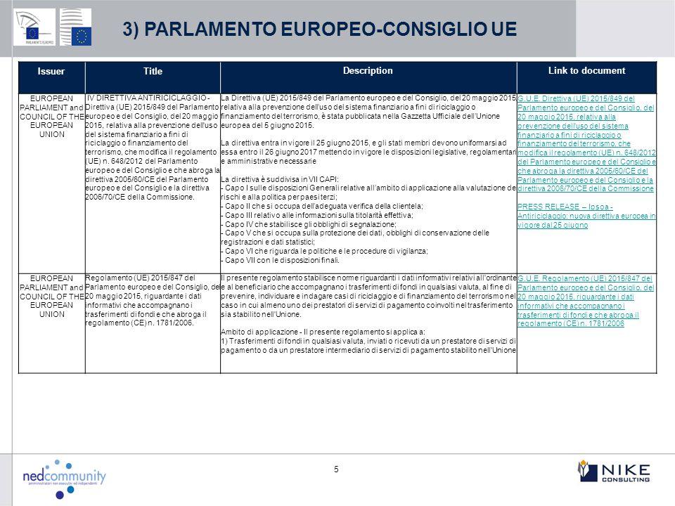 5 IssuerTitleDescriptionLink to document EUROPEAN PARLIAMENT and COUNCIL OF THE EUROPEAN UNION IV DIRETTIVA ANTIRICICLAGGIO - Direttiva (UE) 2015/849