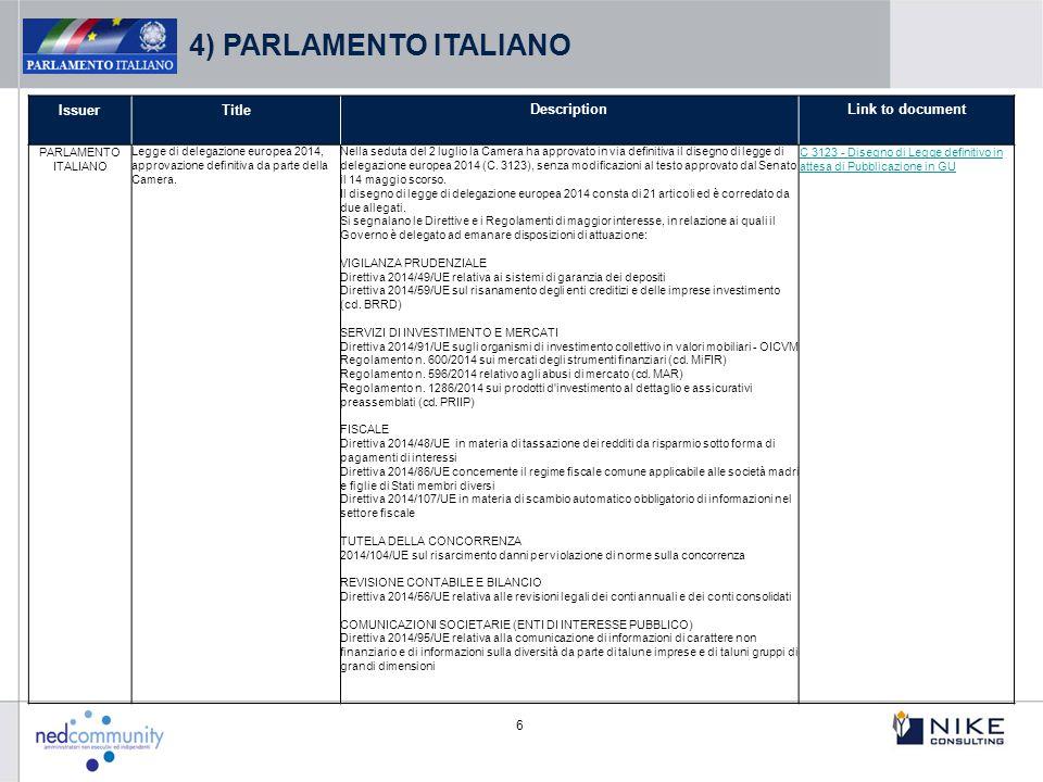 6 IssuerTitleDescriptionLink to document PARLAMENTO ITALIANO Legge di delegazione europea 2014, approvazione definitiva da parte della Camera. Nella s