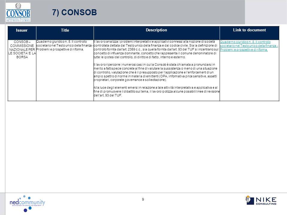 9 IssuerTitleDescriptionLink to document CONSOB – COMMISSIONE NAZIONALE PER LE SOCIETA' E LA BORSA Quaderno giuridico n. 8. Il controllo societario ne