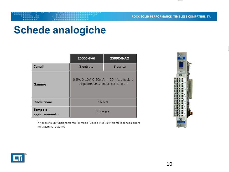 Schede analogiche 10 2500C-8-AI2500C-8-AO Canali8 entrate8 uscite Gamme 0-5V, 0-10V, 0-20mA, 4-20mA, unipolare e bipolare, selezionabili per canale * Risoluzione16 bits Tempo di aggiornamento 3.5msec * necessita un funzionamento in modo 'Classic Plus', altrimenti la scheda opera nella gamma 0-20mA