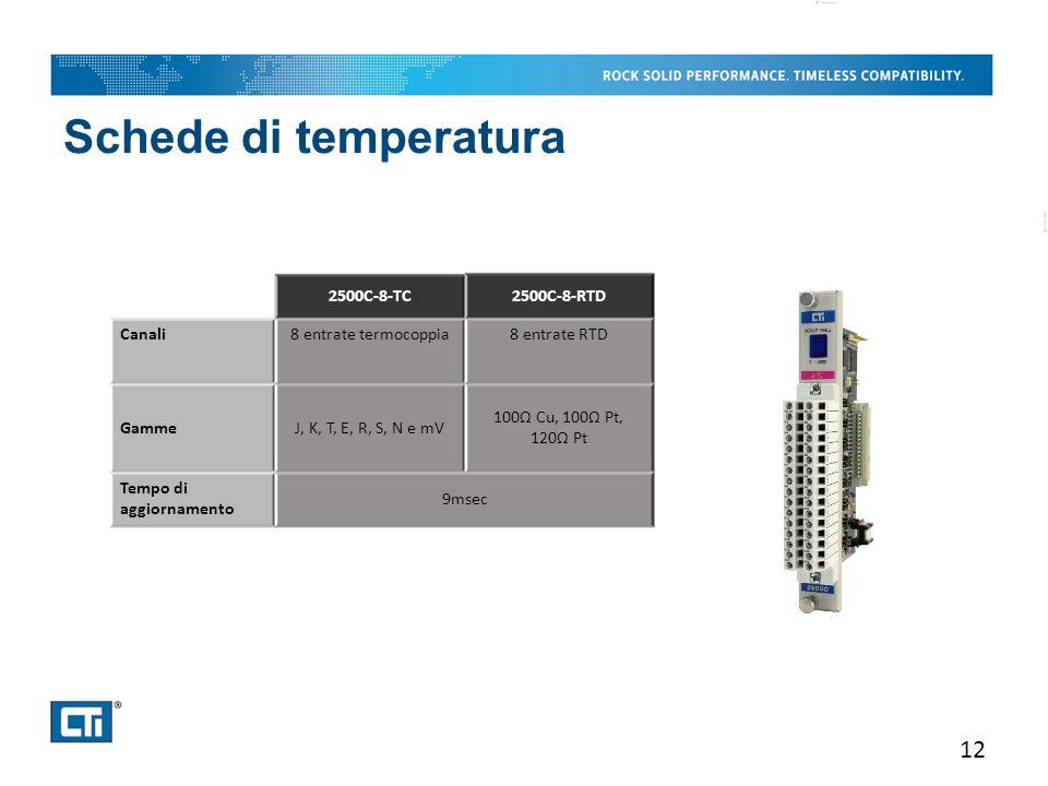 Schede di temperatura 12 2500C-8-TC2500C-8-RTD Canali8 entrate termocoppia8 entrate RTD GammeJ, K, T, E, R, S, N e mV 100Ω Cu, 100Ω Pt, 120Ω Pt Tempo di aggiornamento 9msec