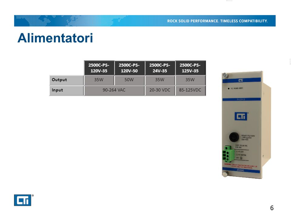 Alimentatori 6 2500C-PS- 120V-35 2500C-PS- 120V-50 2500C-PS- 24V-35 2500C-PS- 125V-35 Output35W50W35W Input90-264 VAC20-30 VDC85-125VDC