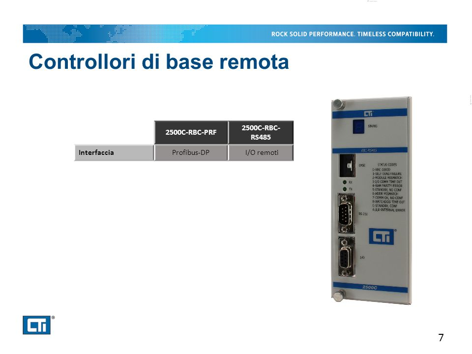 Controllori di base remota 7 2500C-RBC-PRF 2500C-RBC- RS485 InterfacciaProfibus-DP I/O remoti