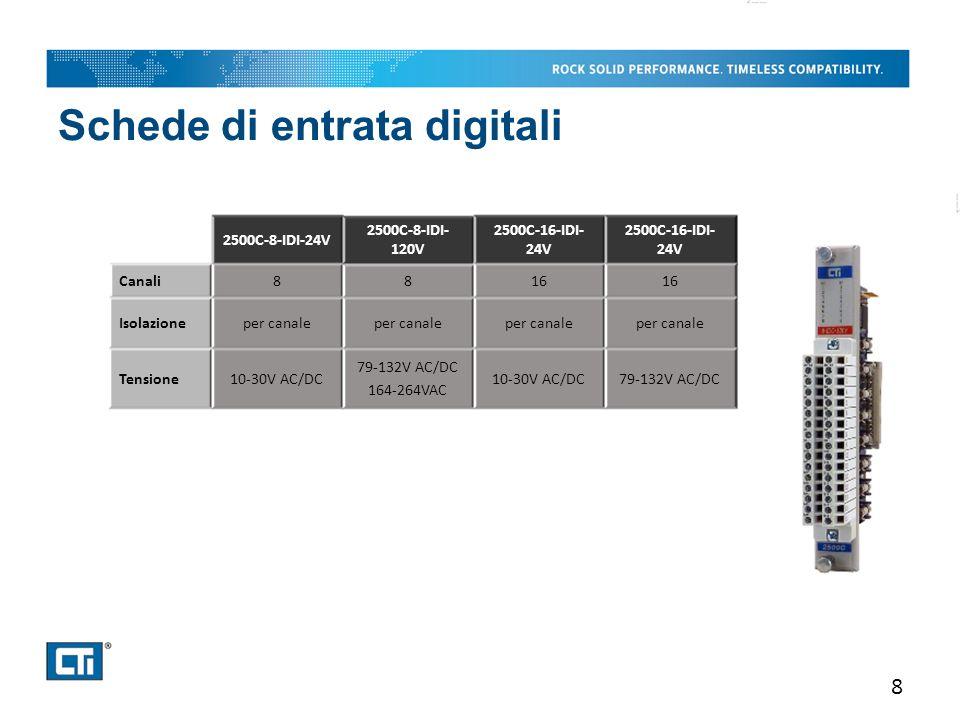 Schede di entrata digitali 8 2500C-8-IDI-24V 2500C-8-IDI- 120V 2500C-16-IDI- 24V Canali8816 Isolazioneper canale Tensione10-30V AC/DC 79-132V AC/DC 16