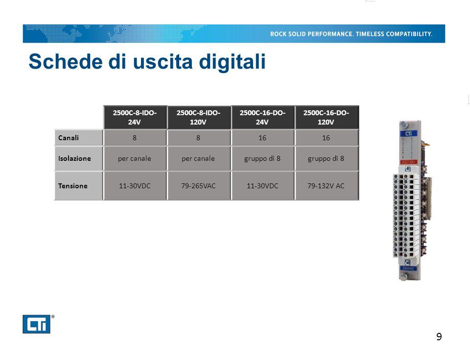 Schede di uscita digitali 9 2500C-8-IDO- 24V 2500C-8-IDO- 120V 2500C-16-DO- 24V 2500C-16-DO- 120V Canali8816 Isolazioneper canale gruppo di 8 Tensione