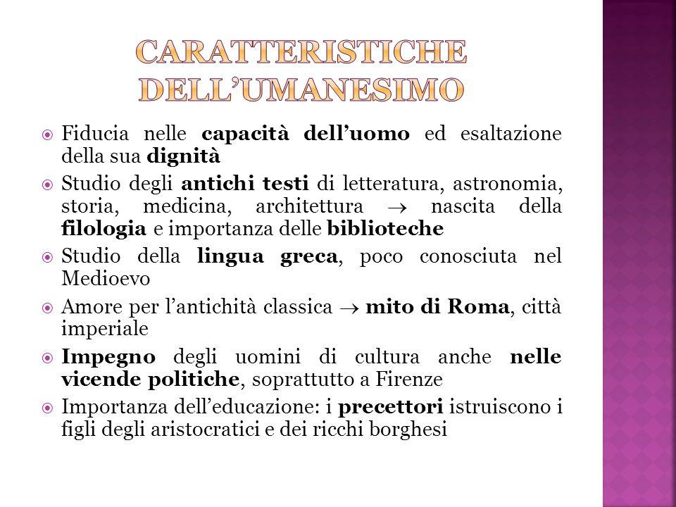  Fiducia nelle capacità dell'uomo ed esaltazione della sua dignità  Studio degli antichi testi di letteratura, astronomia, storia, medicina, archite