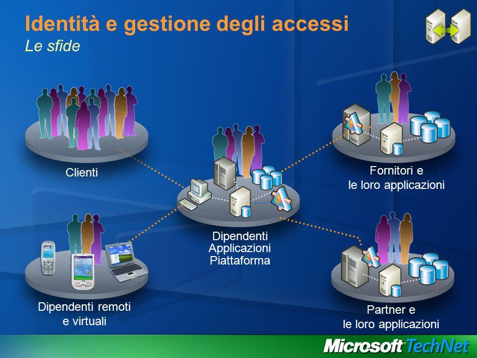 Dipendenti Applicazioni Piattaforma Fornitori e le loro applicazioni Partner e le loro applicazioni Dipendenti remoti e virtuali Clienti Identità e gestione degli accessi Le sfide