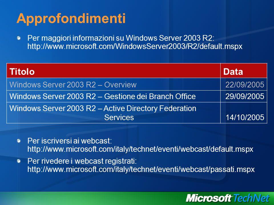 Approfondimenti Per maggiori informazioni su Windows Server 2003 R2: http://www.microsoft.com/WindowsServer2003/R2/default.mspx Per iscriversi ai webcast: http://www.microsoft.com/italy/technet/eventi/webcast/default.mspx Per rivedere i webcast registrati: http://www.microsoft.com/italy/technet/eventi/webcast/passati.mspx TitoloData Windows Server 2003 R2 – Overview22/09/2005 Windows Server 2003 R2 – Gestione dei Branch Office29/09/2005 Windows Server 2003 R2 – Active Directory Federation Services14/10/2005