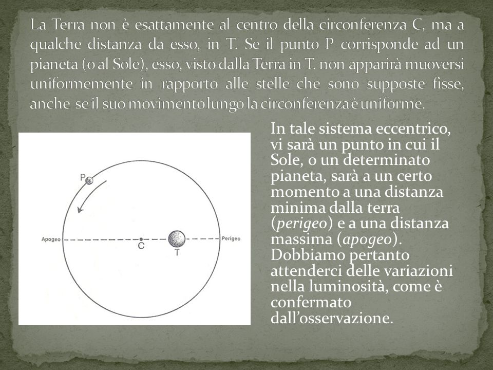 In tale sistema eccentrico, vi sarà un punto in cui il Sole, o un determinato pianeta, sarà a un certo momento a una distanza minima dalla terra (perigeo) e a una distanza massima (apogeo).