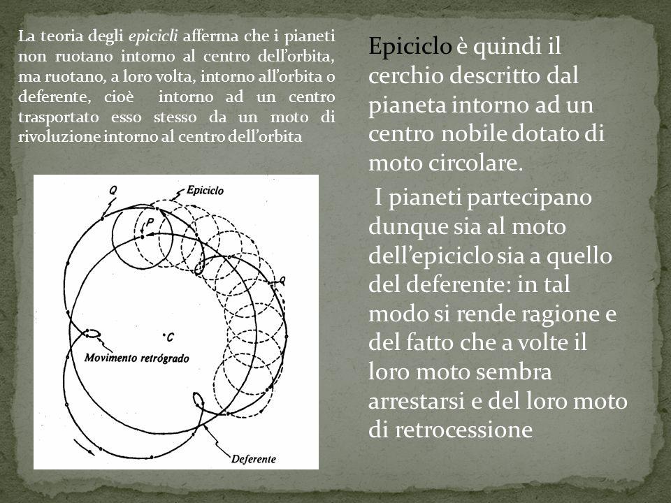 Epiciclo è quindi il cerchio descritto dal pianeta intorno ad un centro nobile dotato di moto circolare. I pianeti partecipano dunque sia al moto dell
