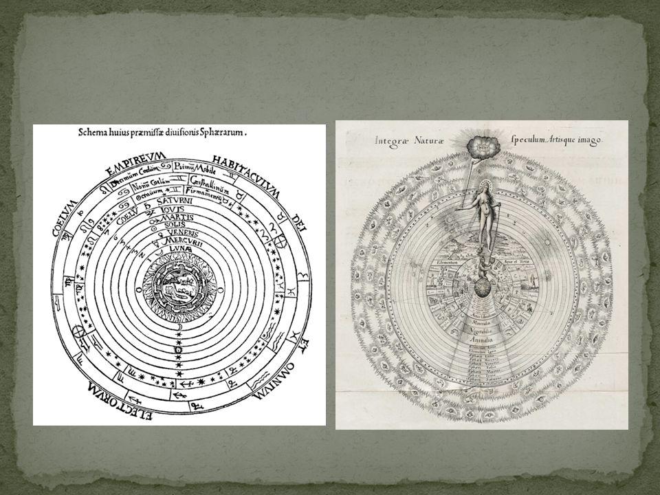 I due moti si neutralizzerebbero se gli assi delle sfere coincidessero; ma la reciproca inclinazione, opportunamente scelta per ciascun pianeta, fa sì che questo venga a muoversi d un moto di va e vieni lungo l eclittica.