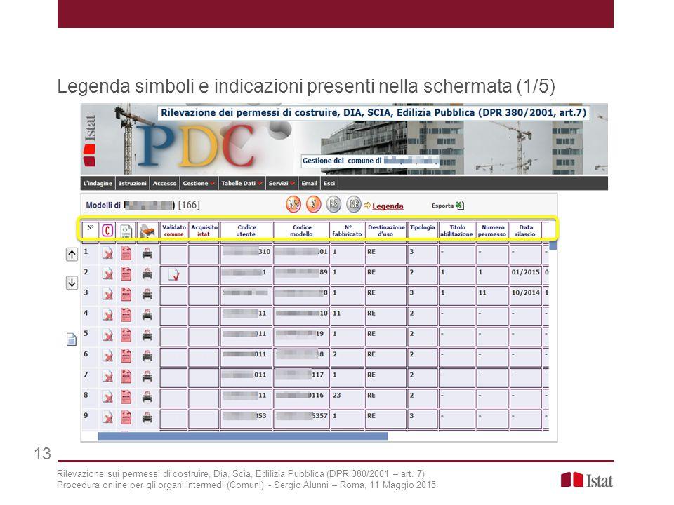 Legenda simboli e indicazioni presenti nella schermata (1/5) 13 Rilevazione sui permessi di costruire, Dia, Scia, Edilizia Pubblica (DPR 380/2001 – ar