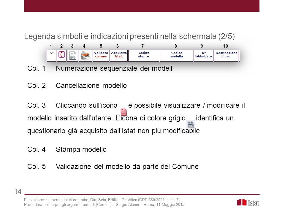 Legenda simboli e indicazioni presenti nella schermata (2/5) 14 1 2 3 4 5 6 7 8 9 10 Col. 1Numerazione sequenziale dei modelli Col. 2Cancellazione mod