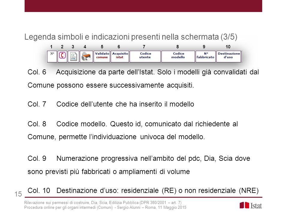 Legenda simboli e indicazioni presenti nella schermata (3/5) 15 1 2 3 4 5 6 7 8 9 10 Col. 6 Acquisizione da parte dell'Istat. Solo i modelli già conva