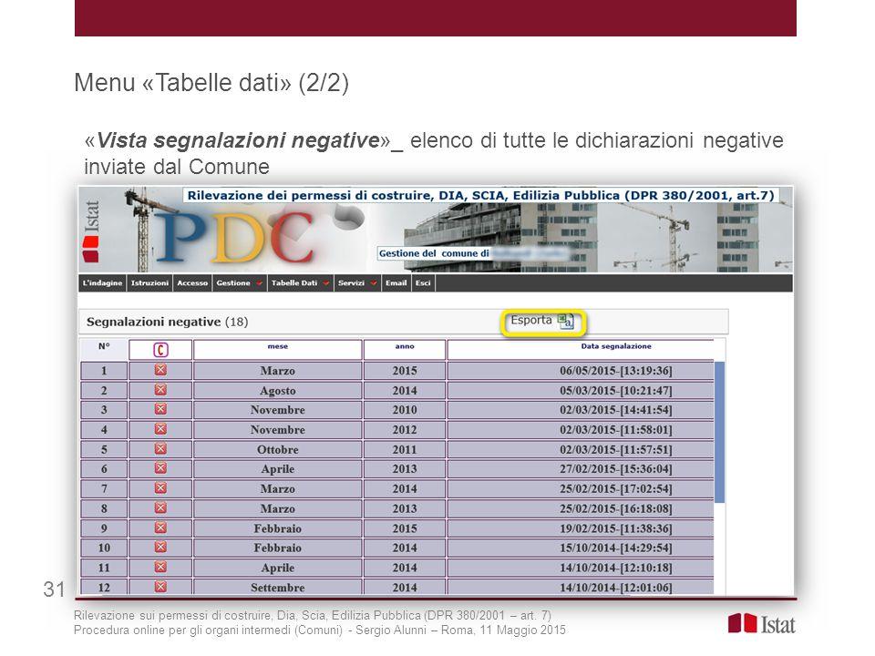 Menu «Tabelle dati» (2/2) 31 «Vista segnalazioni negative»_ elenco di tutte le dichiarazioni negative inviate dal Comune Rilevazione sui permessi di c