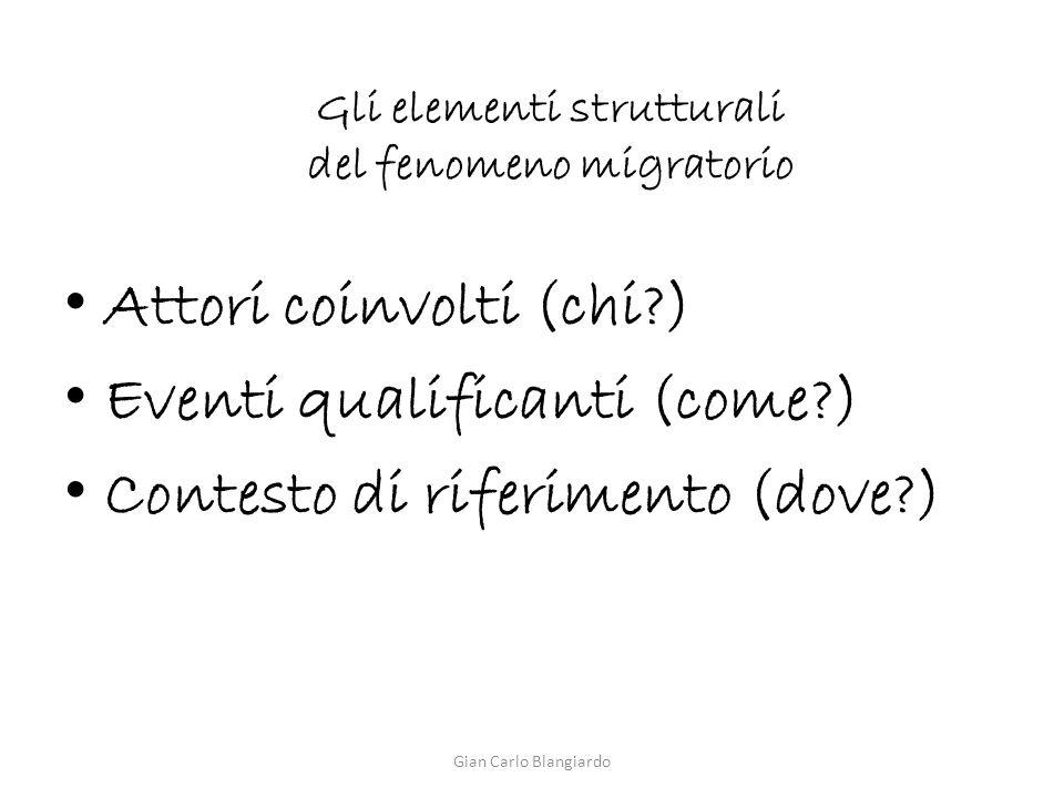Gli elementi strutturali del fenomeno migratorio Attori coinvolti (chi ) Eventi qualificanti (come ) Contesto di riferimento (dove ) Gian Carlo Blangiardo