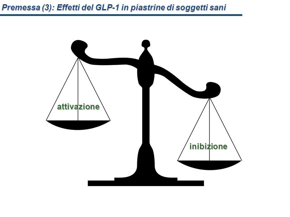 Premessa (3): Effetti del GLP-1 in piastrine di soggetti sani Effetti antiaggreganti dell'NO Sintesi di cGMP indotta da NO Attivazione della via PKG/VASP Sintesi di ROS stimolata da agonista piastrinico.
