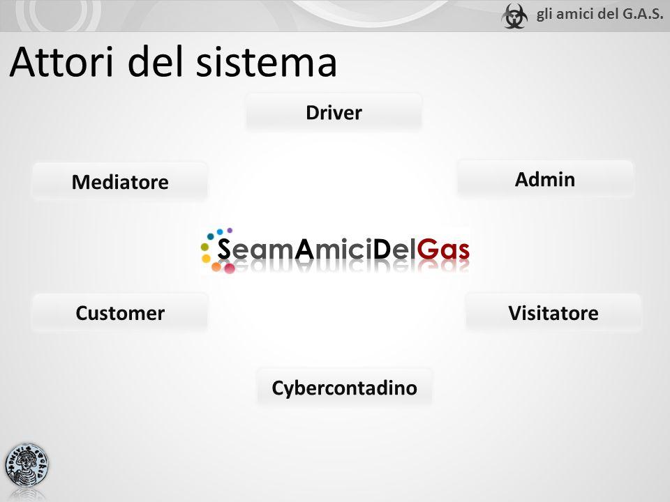 Attori del sistema Cybercontadino Customer Visitatore Driver Mediatore Admin