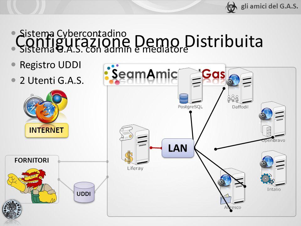 Configurazione Demo Distribuita Sistema Cybercontadino Sistema G.A.S.