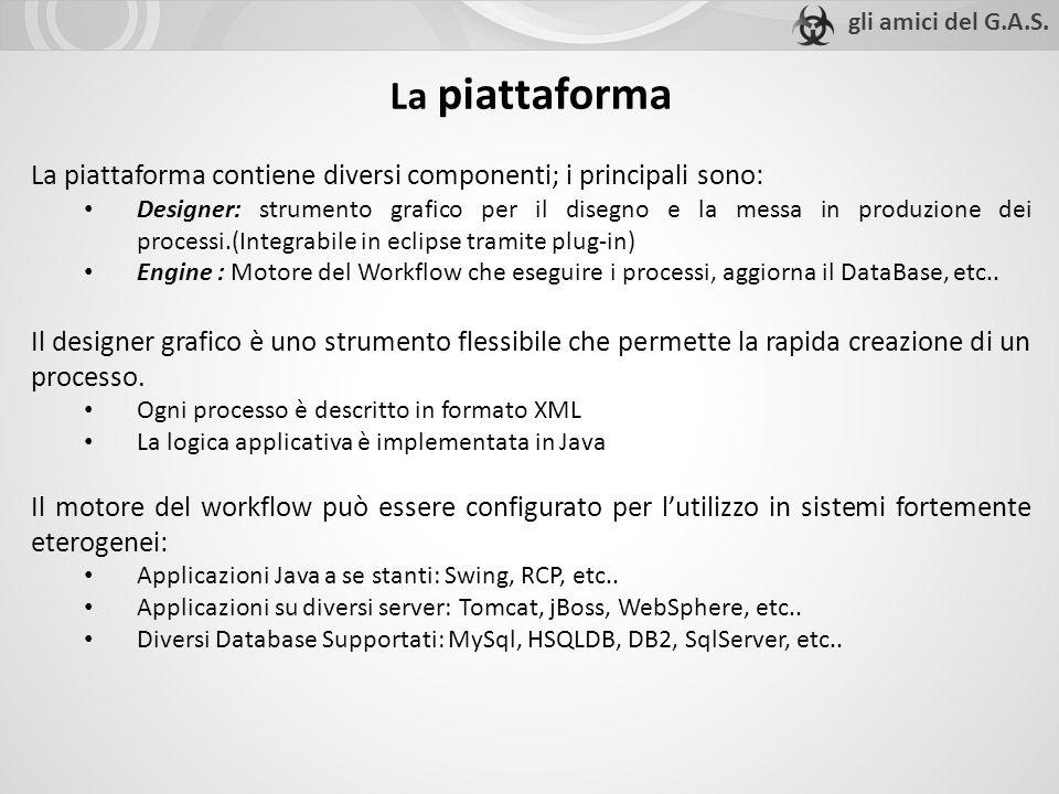 La piattaforma La piattaforma contiene diversi componenti; i principali sono: Designer: strumento grafico per il disegno e la messa in produzione dei processi.(Integrabile in eclipse tramite plug-in) Engine : Motore del Workflow che eseguire i processi, aggiorna il DataBase, etc..