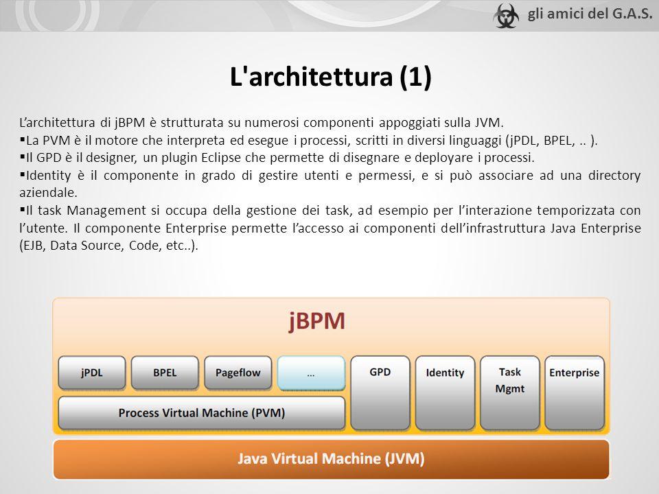 L architettura (1) L'architettura di jBPM è strutturata su numerosi componenti appoggiati sulla JVM.