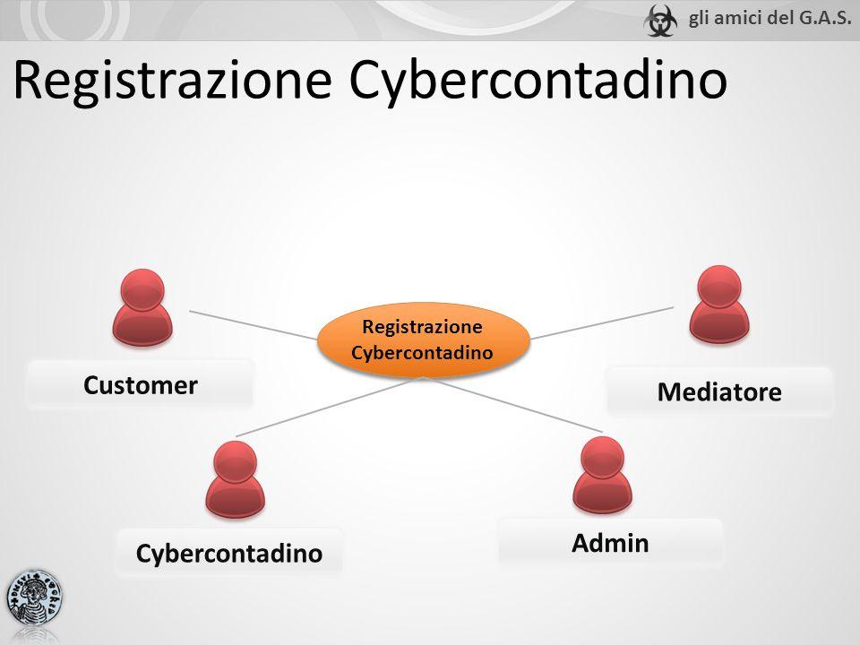 Registrazione Cybercontadino Cybercontadino Customer Mediatore Registrazione Cybercontadino Admin