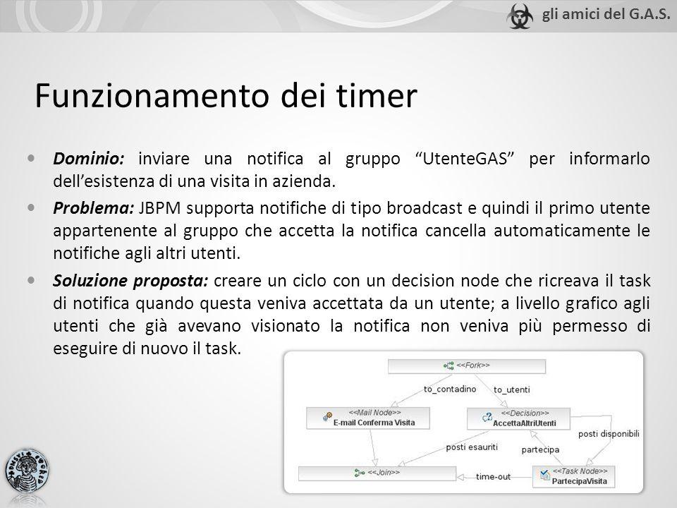 Funzionamento dei timer Dominio: inviare una notifica al gruppo UtenteGAS per informarlo dell'esistenza di una visita in azienda.